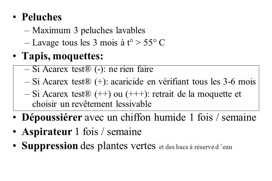 Peluches –Maximum 3 peluches lavables –Lavage tous les 3 mois à t° > 55° C Tapis, moquettes: –Si Acarex test® (-): ne rien faire –Si Acarex test® (+):