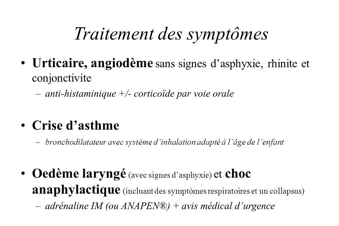 Traitement des symptômes Urticaire, angiodème sans signes dasphyxie, rhinite et conjonctivite –anti-histaminique +/- corticoïde par voie orale Crise d