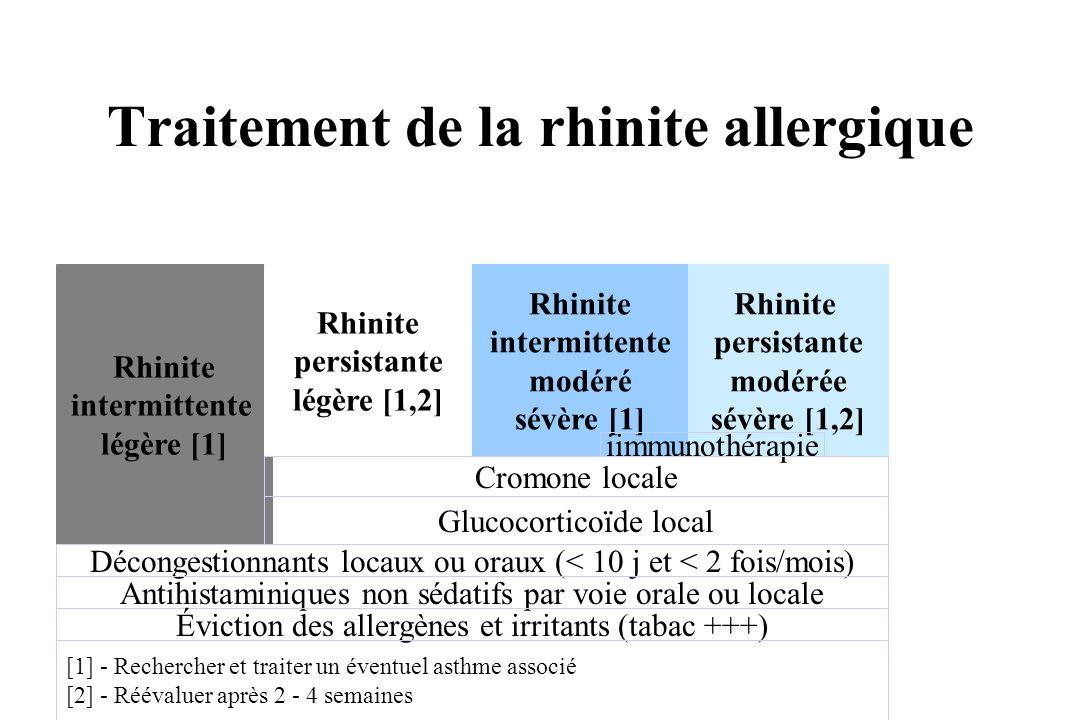 Traitement de la rhinite allergique Rhinite intermittente légère [1] Rhinite persistante légère [1,2] Rhinite intermittente modéré sévère [1] Rhinite