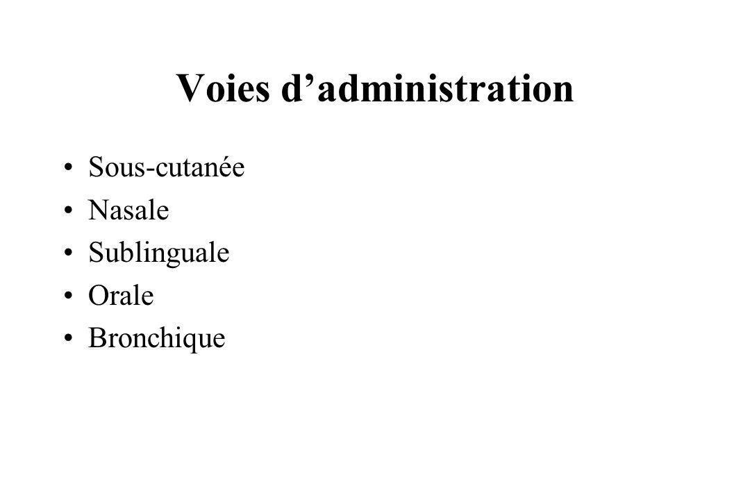 Voies dadministration Sous-cutanée Nasale Sublinguale Orale Bronchique
