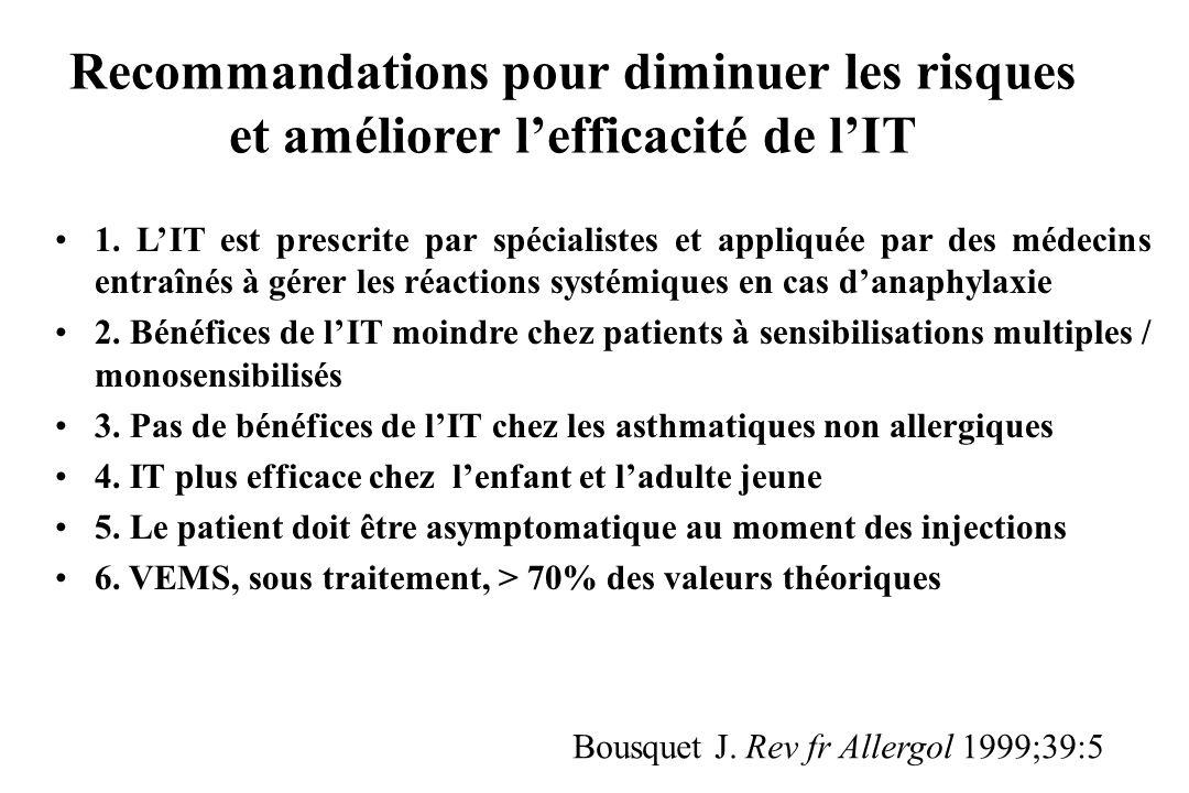 Recommandations pour diminuer les risques et améliorer lefficacité de lIT 1. LIT est prescrite par spécialistes et appliquée par des médecins entraîné