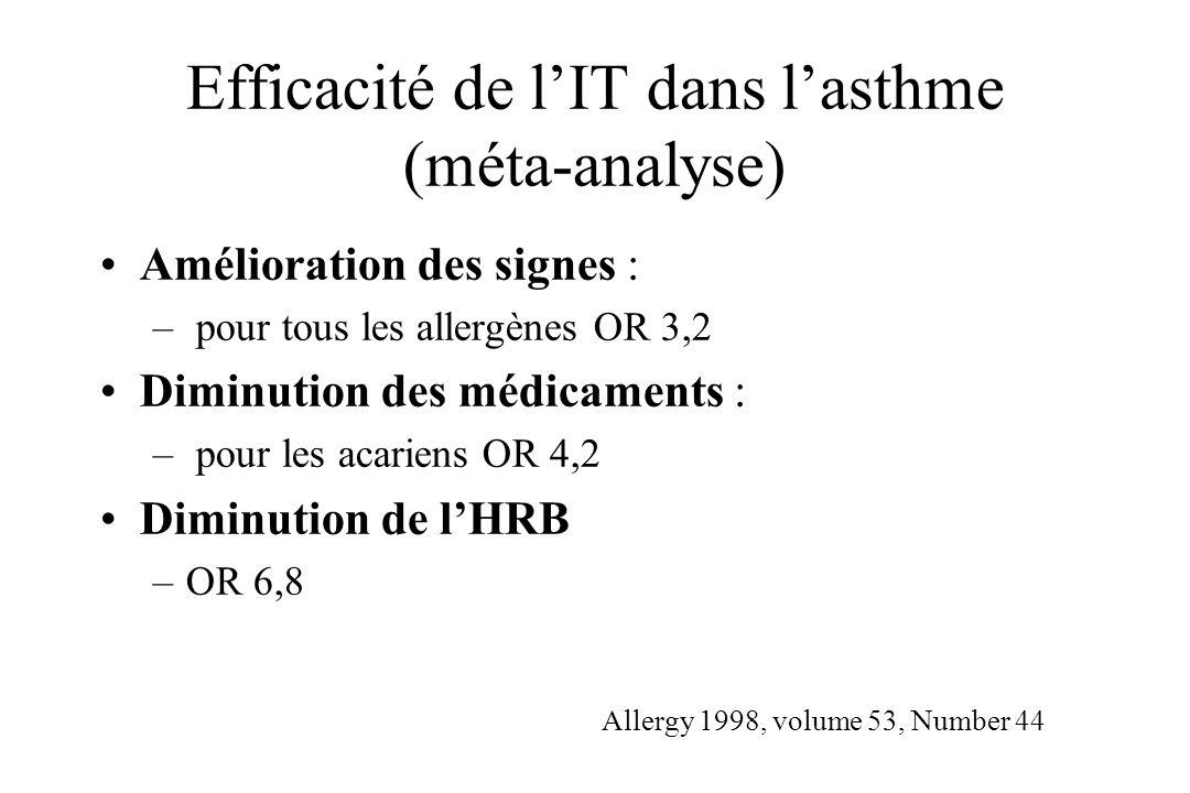 Efficacité de lIT dans lasthme (méta-analyse) Amélioration des signes : – pour tous les allergènes OR 3,2 Diminution des médicaments : – pour les acar