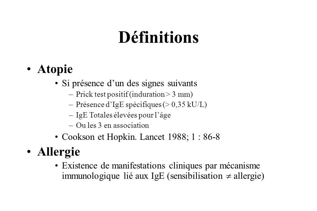 Définitions Atopie Si présence dun des signes suivants –Prick test positif (induration > 3 mm) –Présence dIgE spécifiques (> 0,35 kU/L) –IgE Totales é