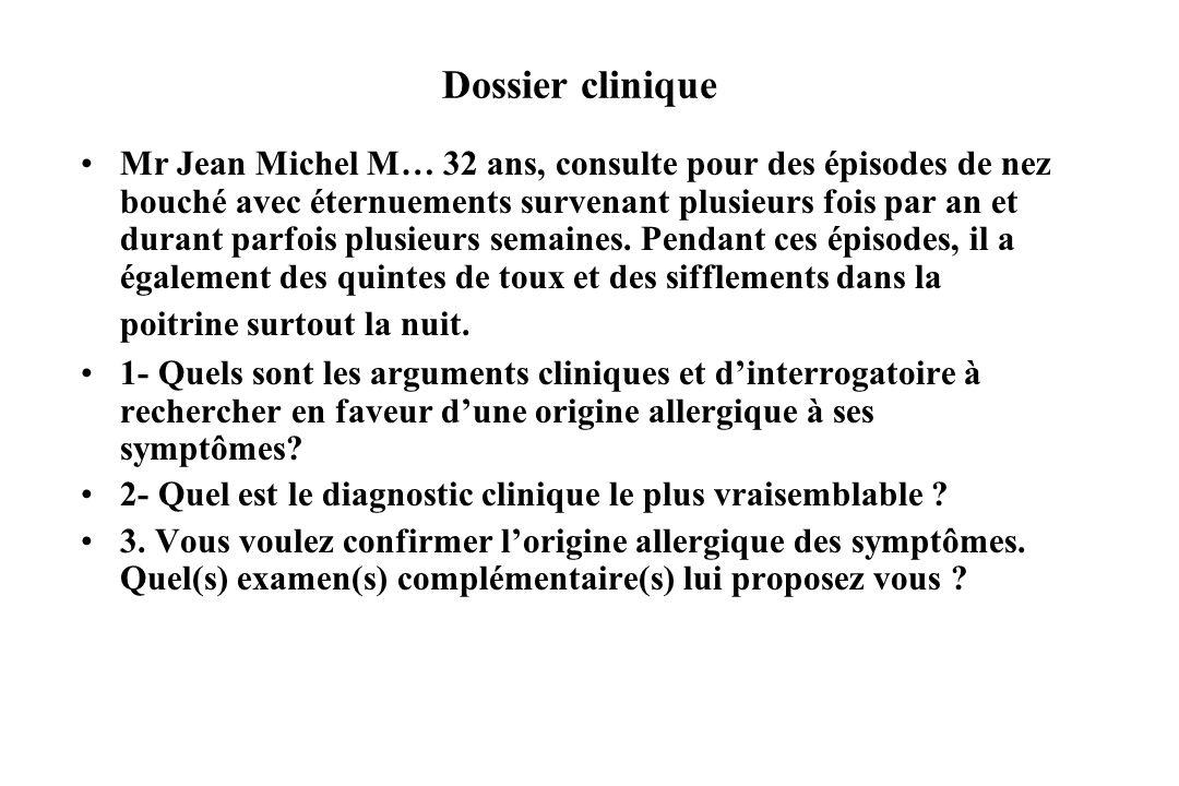 Dossier clinique Mr Jean Michel M… 32 ans, consulte pour des épisodes de nez bouché avec éternuements survenant plusieurs fois par an et durant parfoi