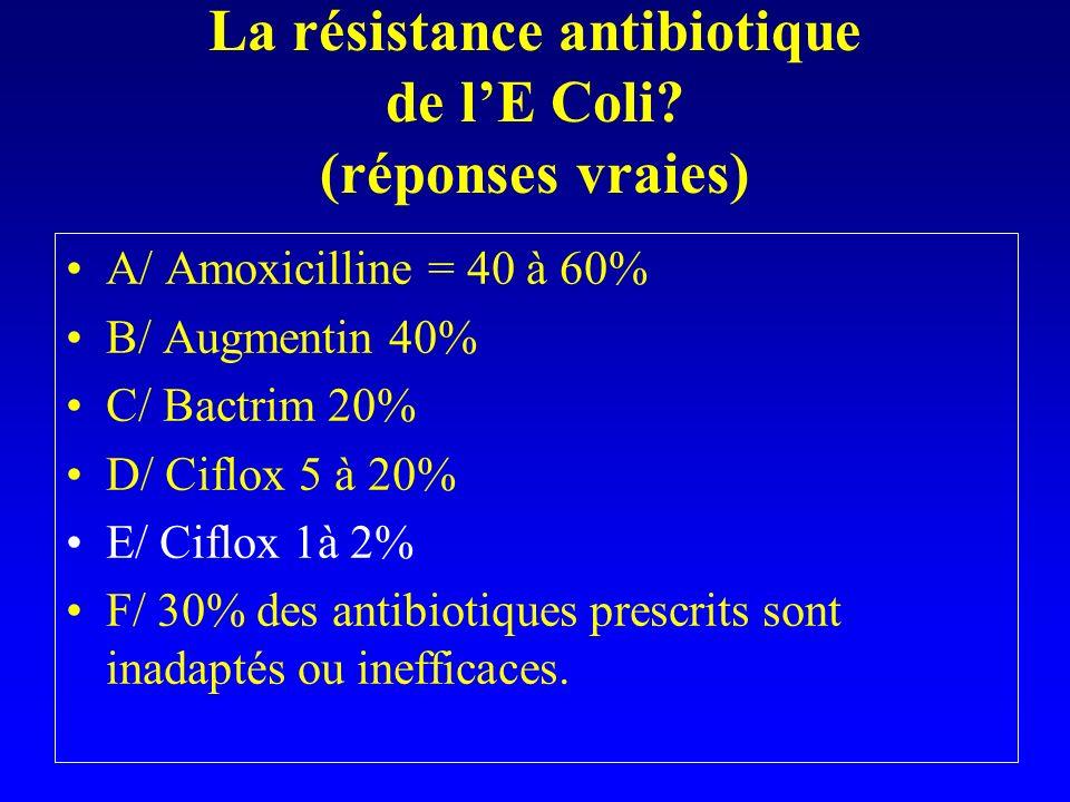 La résistance antibiotique de lE Coli? (réponses vraies) A/ Amoxicilline = 40 à 60% B/ Augmentin 40% C/ Bactrim 20% D/ Ciflox 5 à 20% E/ Ciflox 1à 2%