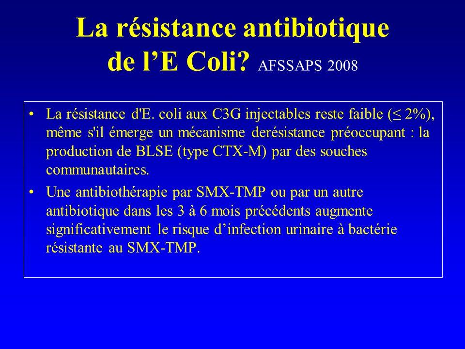 La résistance antibiotique de lE Coli? AFSSAPS 2008 La résistance d'E. coli aux C3G injectables reste faible ( 2%), même s'il émerge un mécanisme deré