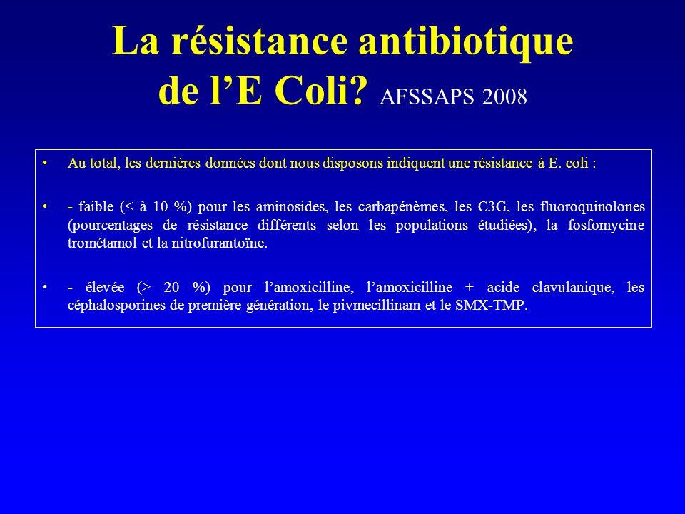 La résistance antibiotique de lE Coli? AFSSAPS 2008 Au total, les dernières données dont nous disposons indiquent une résistance à E. coli : - faible