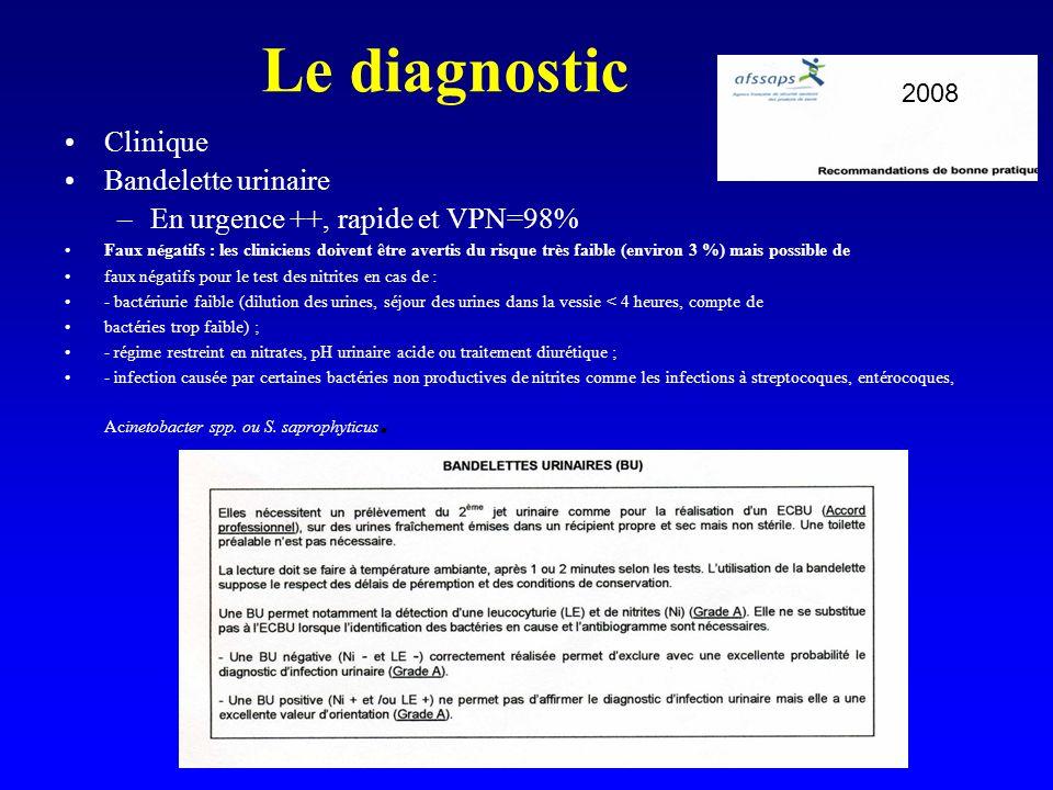Le diagnostic Clinique Bandelette urinaire –En urgence ++, rapide et VPN=98% Faux négatifs : les cliniciens doivent être avertis du risque très faible