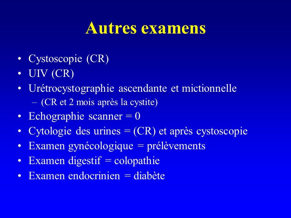 Autres examens Cystoscopie (CR) UIV (CR) Urétrocystographie ascendante et mictionnelle –(CR et 2 mois après la cystite) Echographie scanner = 0 Cytolo