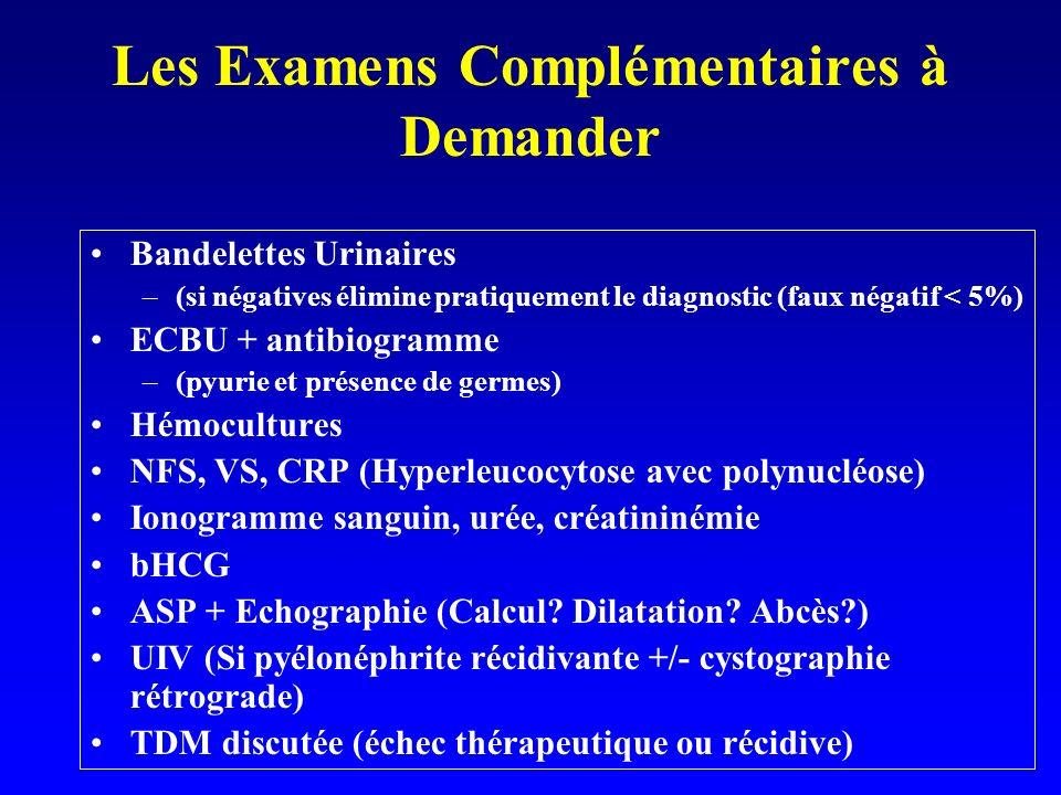 Les Examens Complémentaires à Demander Bandelettes Urinaires –(si négatives élimine pratiquement le diagnostic (faux négatif < 5%) ECBU + antibiogramm