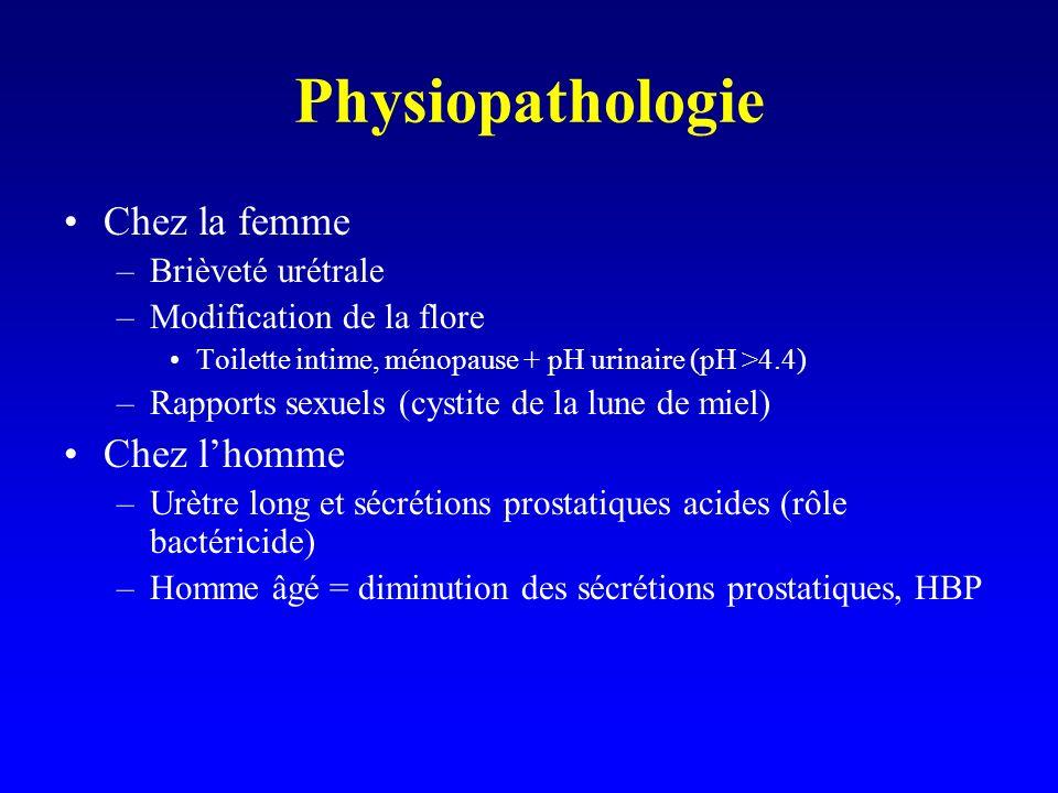 Physiopathologie Chez la femme –Brièveté urétrale –Modification de la flore Toilette intime, ménopause + pH urinaire (pH >4.4) –Rapports sexuels (cyst