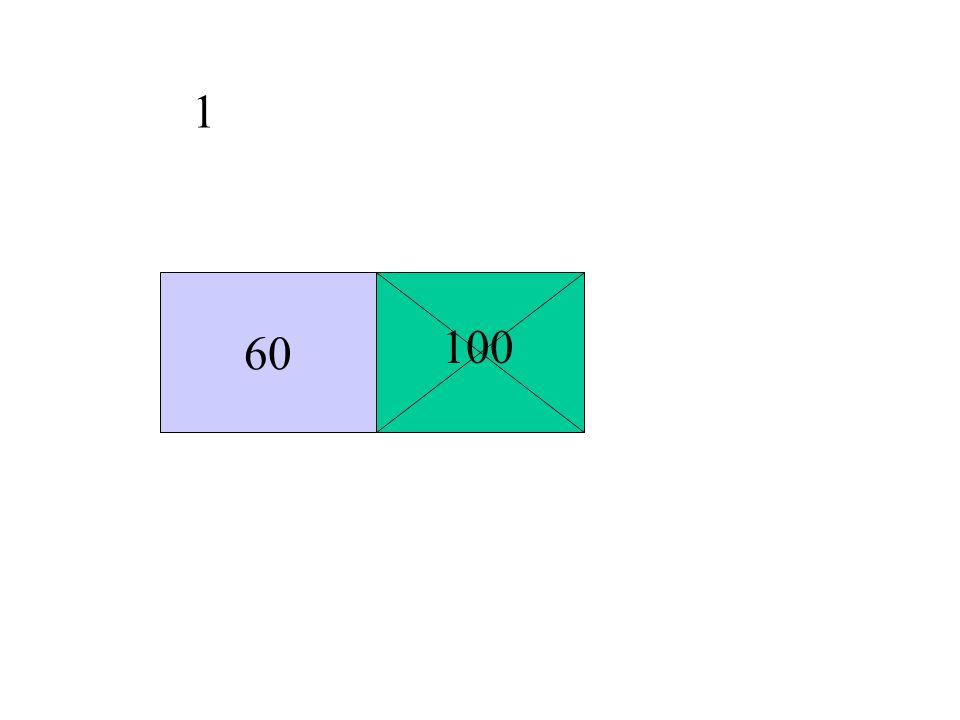 Baisses à exprimer en % Dix étiquettes vont défiler toutes les 12 secondes: elles donnent lancien prix (sur fond vert)et le prix après réduction (sur fond bleu) darticles soldés (préparer 10 cases sur une feuille) Pour chaque étiquette, donner un ordre de grandeur de la réduction en pourcentage sous la forme: – x% Exemple 1: Réponse: - 30 % le calcul classique est : Mais aussi réduction de 60 sur 200 donc de 30 sur 100 soit -30% 200140