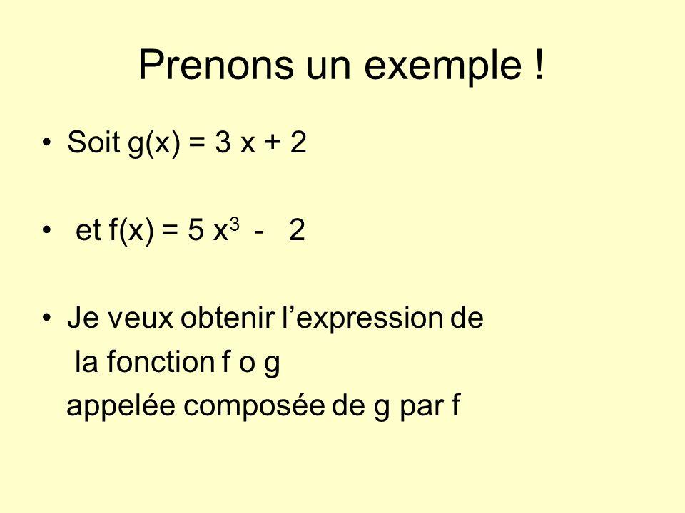 Prenons un exemple ! Soit g(x) = 3 x + 2 et f(x) = 5 x 3 - 2 Je veux obtenir lexpression de la fonction f o g appelée composée de g par f