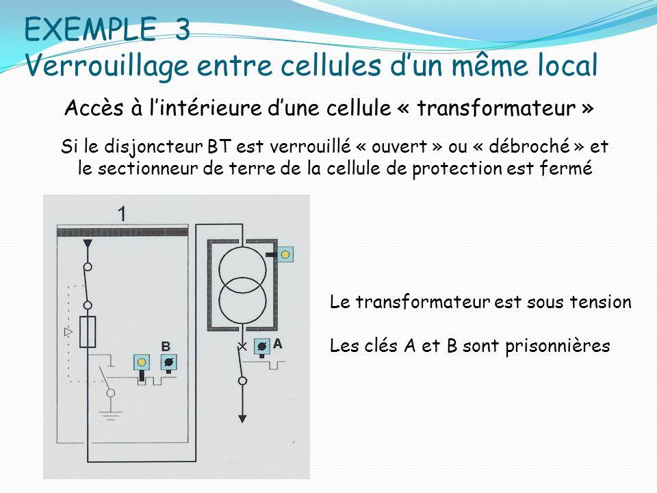 EXEMPLE 3 Verrouillage entre cellules dun même local Accès à lintérieure dune cellule « transformateur » Le transformateur est sous tension Les clés A