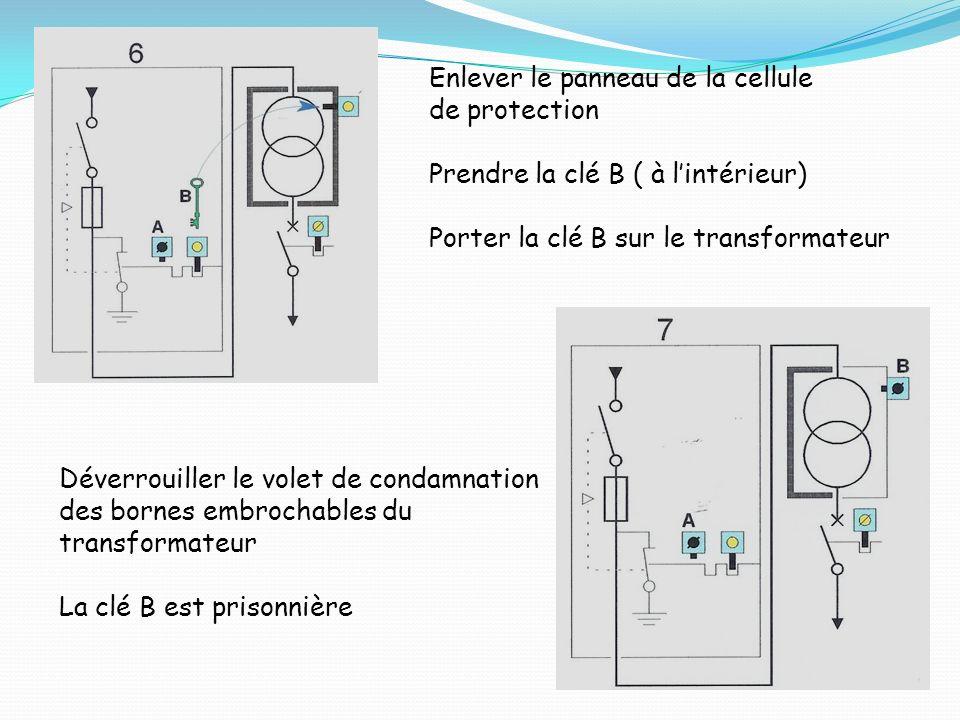 Enlever le panneau de la cellule de protection Prendre la clé B ( à lintérieur) Porter la clé B sur le transformateur Déverrouiller le volet de condam