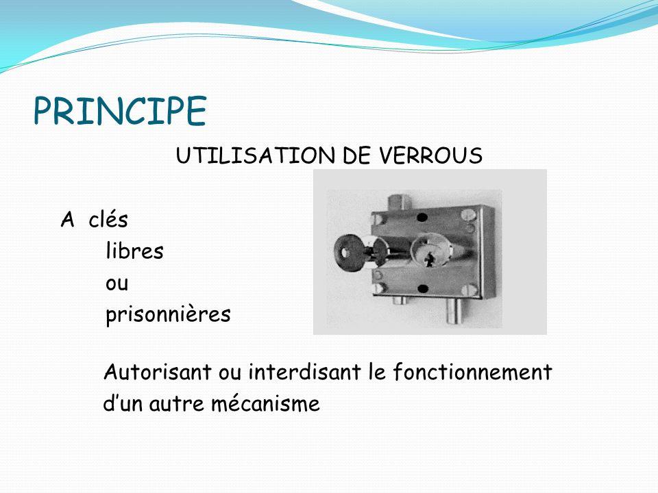 PRINCIPE UTILISATION DE VERROUS A clés libres ou prisonnières Autorisant ou interdisant le fonctionnement dun autre mécanisme