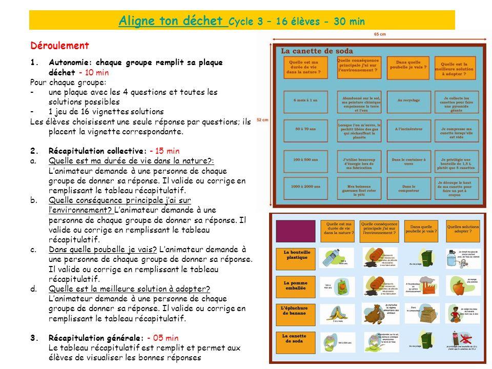 Déroulement 1.Autonomie: chaque groupe remplit sa plaque déchet - 10 min Pour chaque groupe: -une plaque avec les 4 questions et toutes les solutions