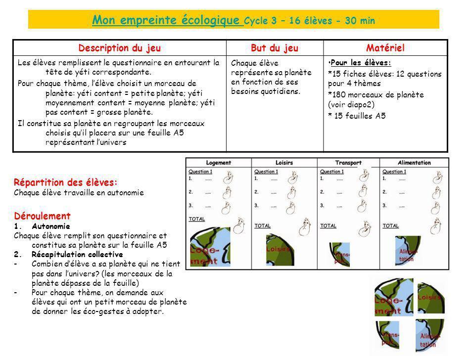 Mon empreinte écologique Cycle 3 – 16 élèves - 30 min Répartition des élèves: Chaque élève travaille en autonomie Description du jeuBut du jeuMatériel
