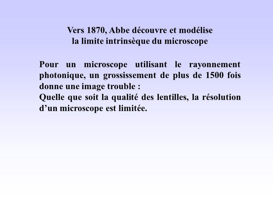 Vers 1870, Abbe découvre et modélise la limite intrinsèque du microscope Pour un microscope utilisant le rayonnement photonique, un grossissement de plus de 1500 fois donne une image trouble : Quelle que soit la qualité des lentilles, la résolution dun microscope est limitée.