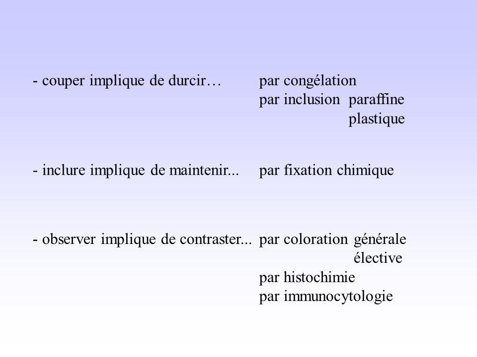 - couper implique de durcir…par congélation par inclusion paraffine plastique - inclure implique de maintenir...