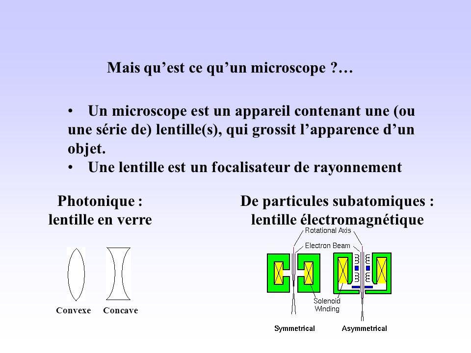 Un microscope est un appareil contenant une (ou une série de) lentille(s), qui grossit lapparence dun objet.