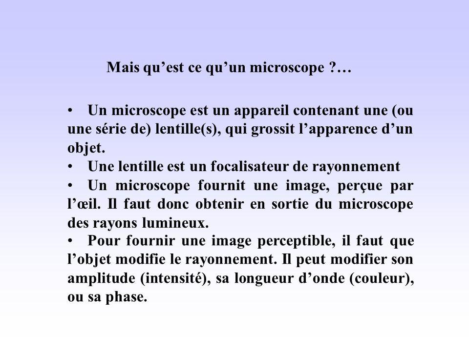 Mais quest ce quun microscope ?… Un microscope est un appareil contenant une (ou une série de) lentille(s), qui grossit lapparence dun objet.