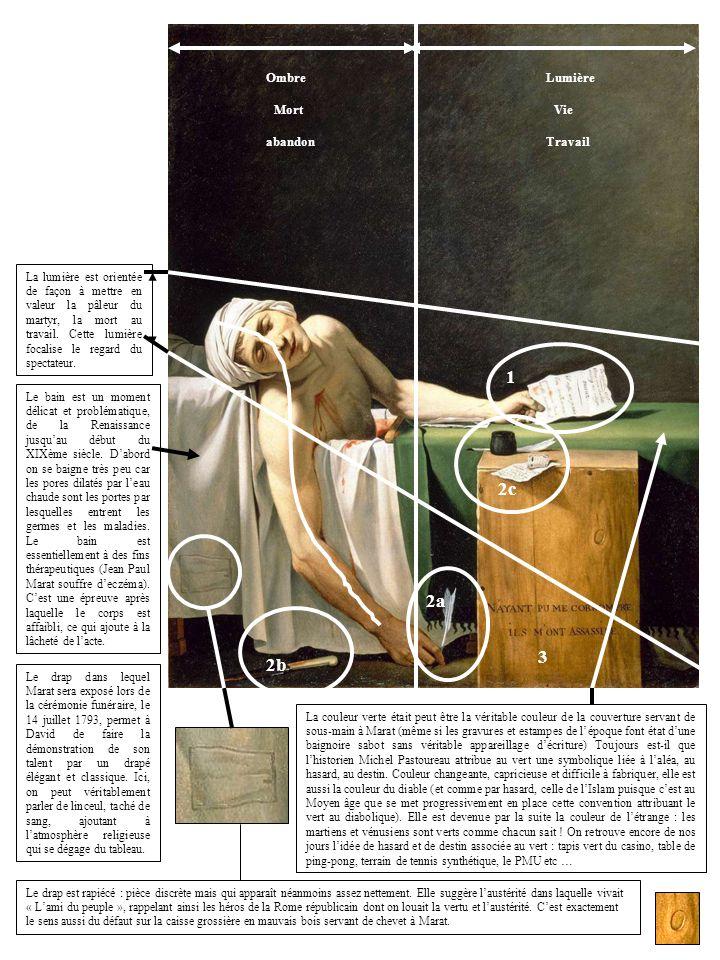 OmbreLumière Mort 1 2a 3 Vie abandonTravail 2b Le drap dans lequel Marat sera exposé lors de la cérémonie funéraire, le 14 juillet 1793, permet à Davi