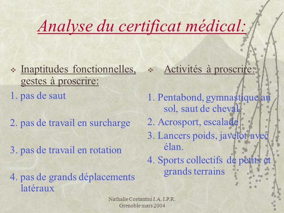 Analyse du certificat médical: Inaptitudes fonctionnelles, gestes à proscrire: 1. pas de saut 2. pas de travail en surcharge 3. pas de travail en rota