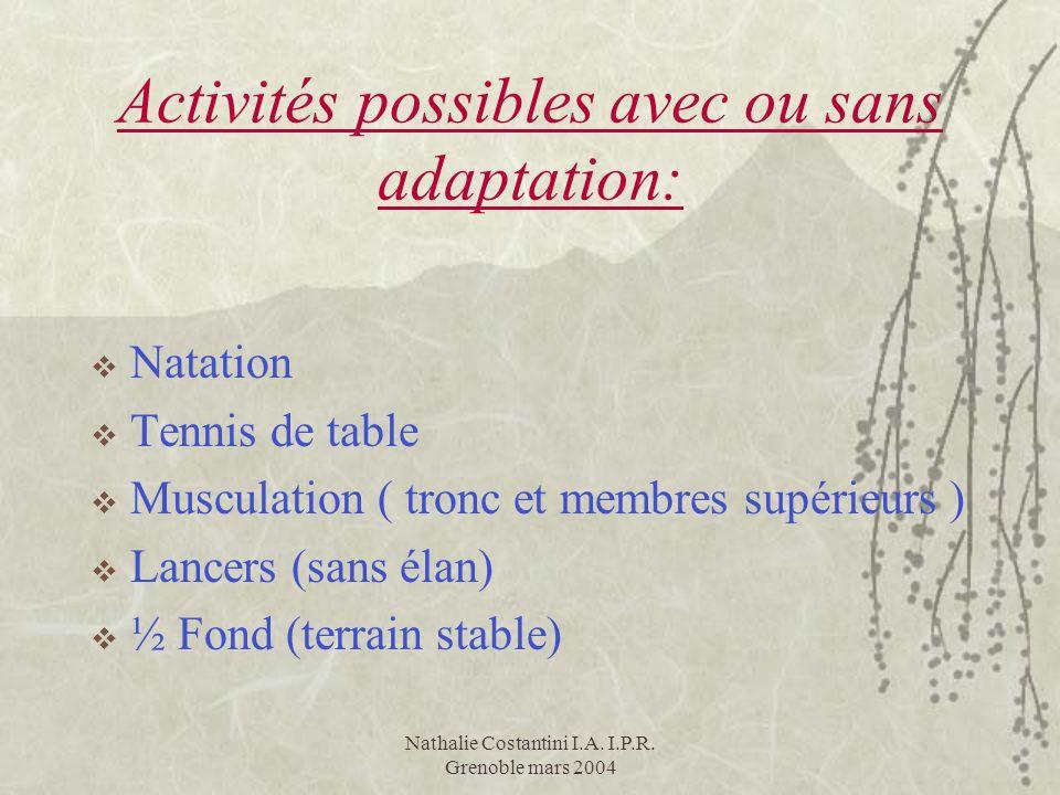 Nathalie Costantini I.A. I.P.R. Grenoble mars 2004 Activités possibles avec ou sans adaptation: Natation Tennis de table Musculation ( tronc et membre