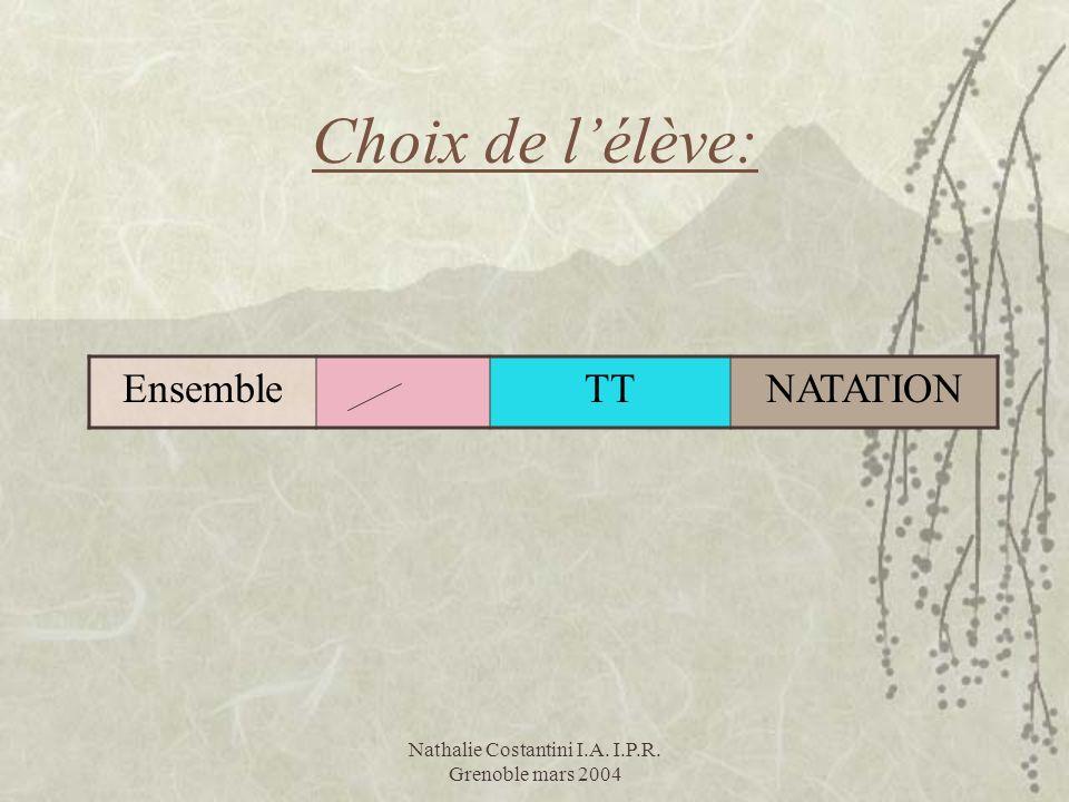 Nathalie Costantini I.A. I.P.R. Grenoble mars 2004 Choix de lélève: EnsembleTTNATATION