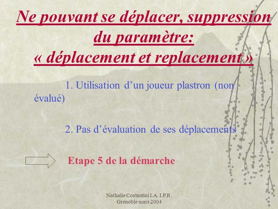 Nathalie Costantini I.A. I.P.R. Grenoble mars 2004 Ne pouvant se déplacer, suppression du paramètre: « déplacement et replacement » 1. Utilisation dun