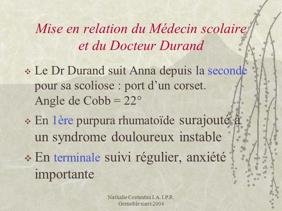 Nathalie Costantini I.A. I.P.R. Grenoble mars 2004 Mise en relation du Médecin scolaire et du Docteur Durand Le Dr Durand suit Anna depuis la seconde