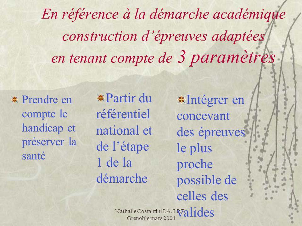 Nathalie Costantini I.A. I.P.R. Grenoble mars 2004 En référence à la démarche académique construction dépreuves adaptées en tenant compte de 3 paramèt