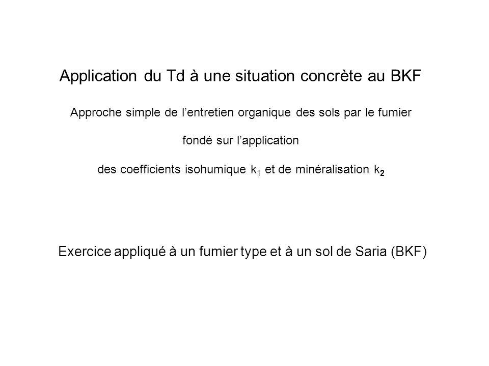 Application du Td à une situation concrète au BKF Approche simple de lentretien organique des sols par le fumier fondé sur lapplication des coefficients isohumique k 1 et de minéralisation k 2 Exercice appliqué à un fumier type et à un sol de Saria (BKF)