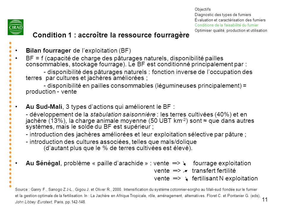 11 Condition 1 : accroître la ressource fourragère Bilan fourrager de lexploitation (BF) BF = f (capacité de charge des pâturages naturels, disponibil