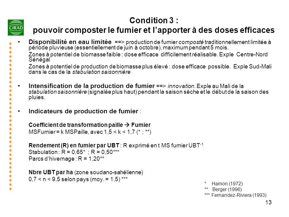 13 Condition 3 : pouvoir composter le fumier et lapporter à des doses efficaces Disponibilité en eau limitée ==> production de fumier composté traditi