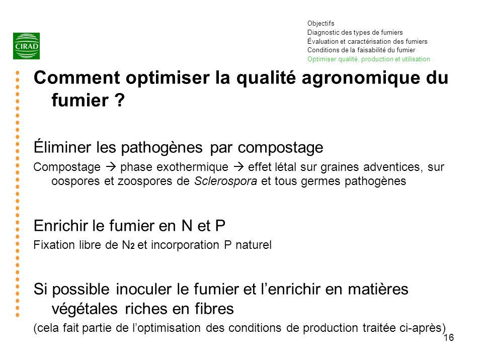 16 Comment optimiser la qualité agronomique du fumier ? Éliminer les pathogènes par compostage Compostage phase exothermique effet létal sur graines a