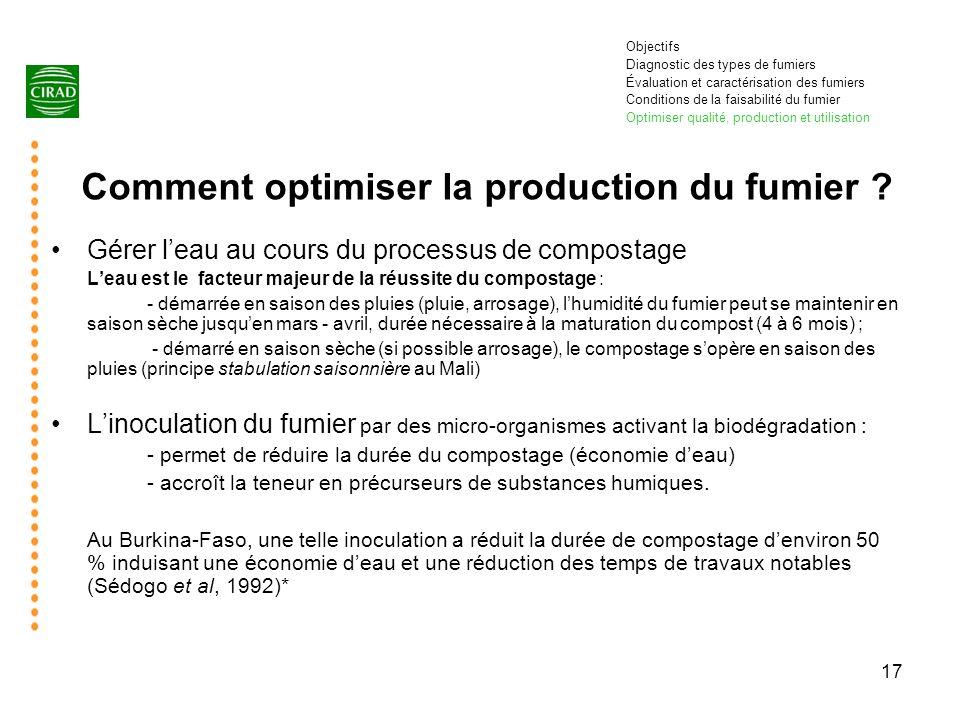 17 Comment optimiser la production du fumier ? Gérer leau au cours du processus de compostage Leau est le facteur majeur de la réussite du compostage