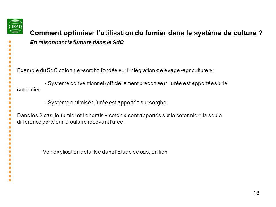 18 Exemple du SdC cotonnier-sorgho fondée sur lintégration « élevage -agriculture » : - Système conventionnel (officiellement préconisé) : lurée est a