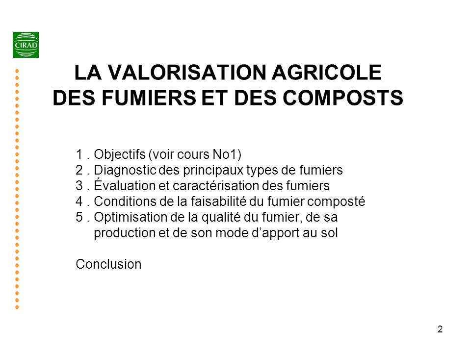 2 LA VALORISATION AGRICOLE DES FUMIERS ET DES COMPOSTS 1. Objectifs (voir cours No1) 2. Diagnostic des principaux types de fumiers 3. Évaluation et ca