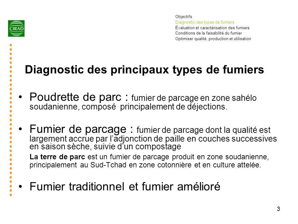 3 Diagnostic des principaux types de fumiers Poudrette de parc : fumier de parcage en zone sahélo soudanienne, composé principalement de déjections. F