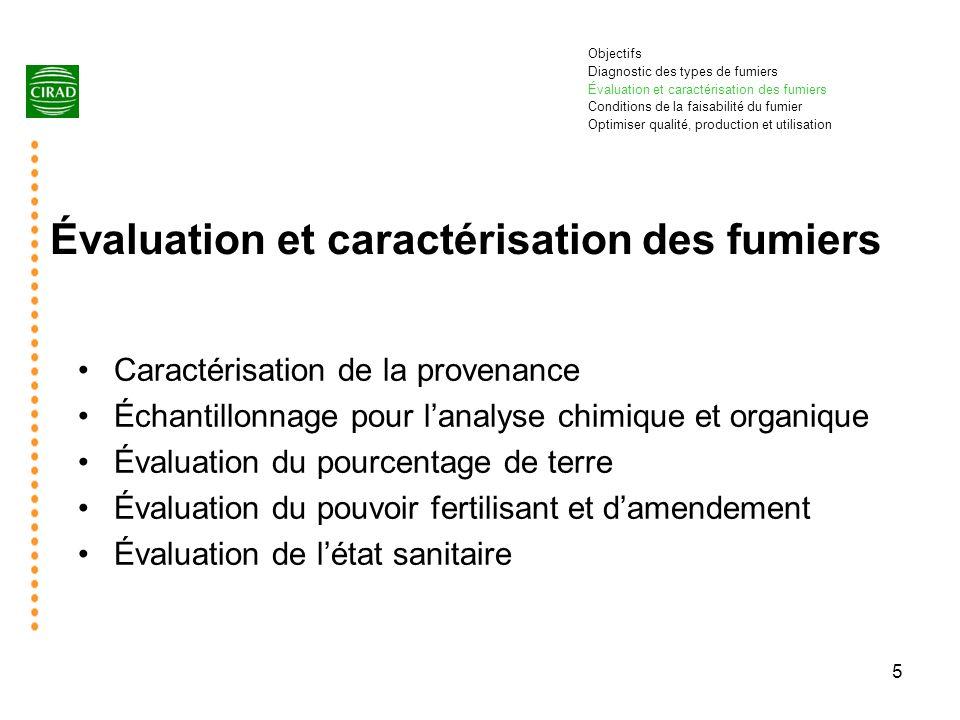 5 Évaluation et caractérisation des fumiers Caractérisation de la provenance Échantillonnage pour lanalyse chimique et organique Évaluation du pourcen