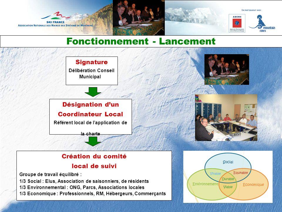 Signature Délibération Conseil Municipal Désignation dun Coordinateur Local Référent local de lapplication de la charte Création du comité local de su