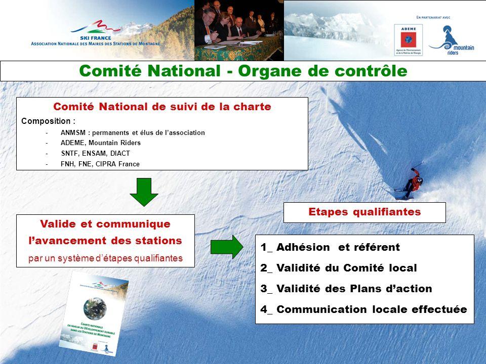 Valide et communique lavancement des stations par un système détapes qualifiantes Comité National - Organe de contrôle Comité National de suivi de la