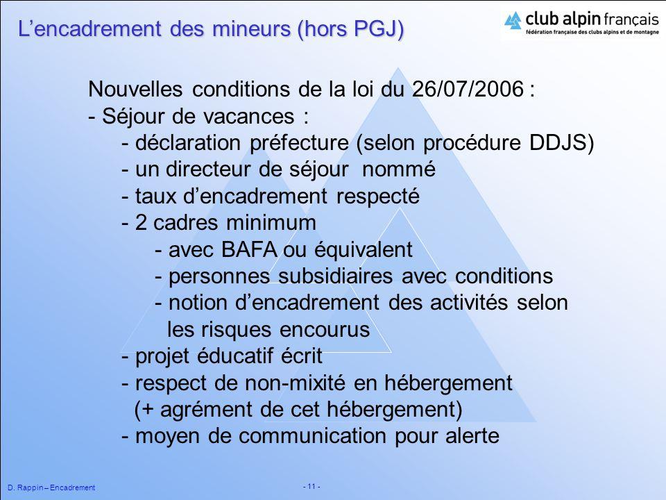 D. Rappin – Encadrement - 11 - Nouvelles conditions de la loi du 26/07/2006 : - Séjour de vacances : - déclaration préfecture (selon procédure DDJS) -