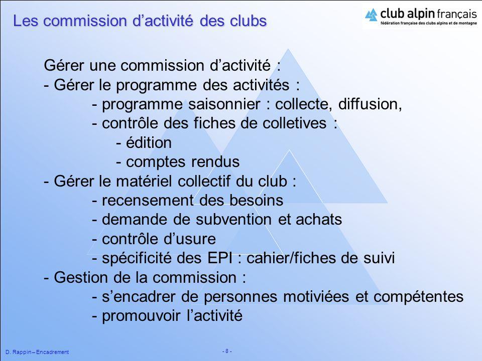 D. Rappin – Encadrement - 8 - Gérer une commission dactivité : - Gérer le programme des activités : - programme saisonnier : collecte, diffusion, - co
