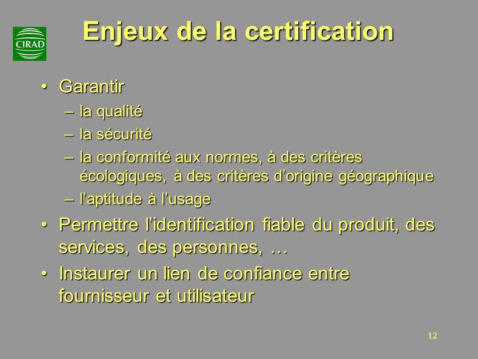 12 Enjeux de la certification GarantirGarantir –la qualité –la sécurité –la conformité aux normes, à des critères écologiques, à des critères dorigine