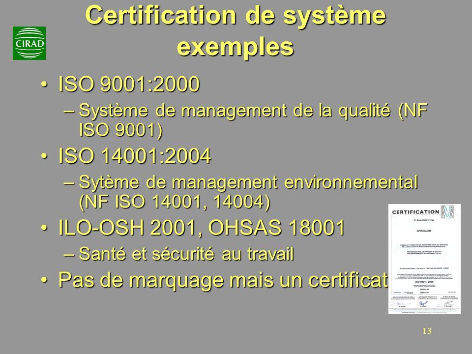 13 Certification de système exemples ISO 9001:2000ISO 9001:2000 –Système de management de la qualité (NF ISO 9001) ISO 14001:2004ISO 14001:2004 –Sytèm