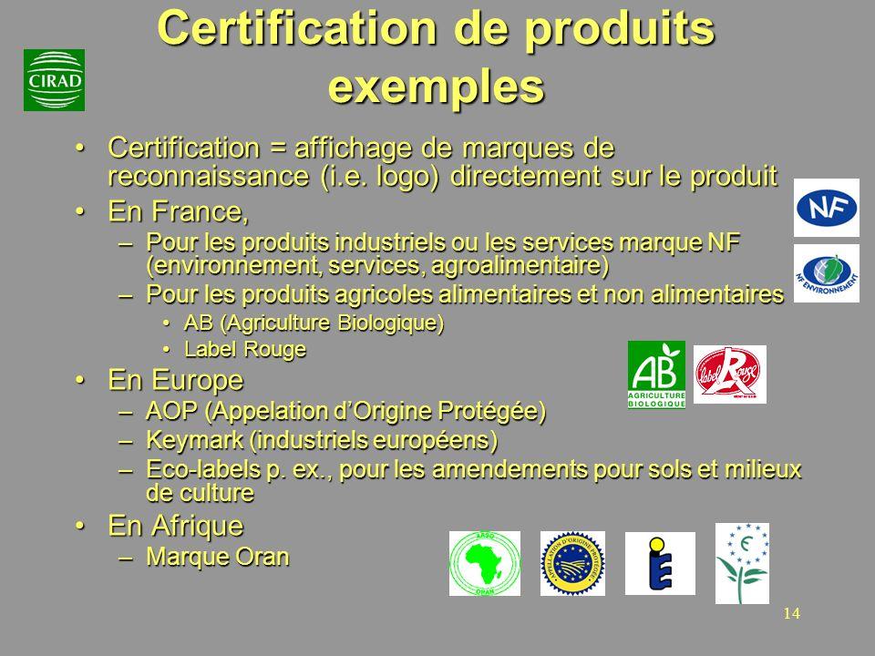 14 Certification de produits exemples Certification = affichage de marques de reconnaissance (i.e. logo) directement sur le produitCertification = aff