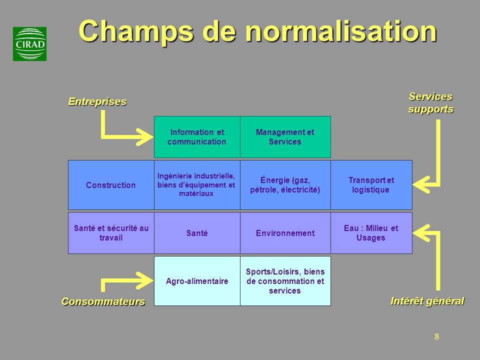 8 Champs de normalisation Sports/Loisirs, biens de consommation et services Agro-alimentaire Eau : Milieu et Usages EnvironnementSanté Santé et sécuri